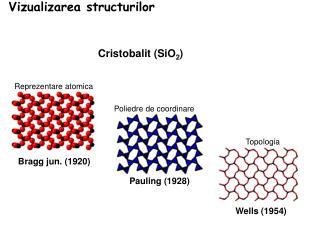 Vizualizarea structurilor