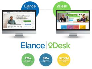 What Can You Use  Elance / oDesk  to do? Programming (Website/Apps/Software)