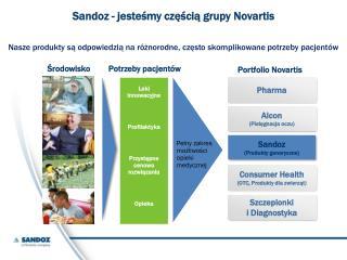 Sandoz - jesteśmy  częścią grupy  Novartis