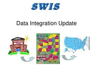 Data Integration Update