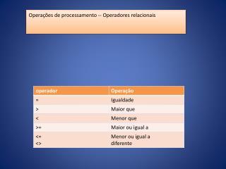 Operações de processamento -- Operadores relacionais