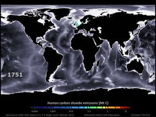 Human  carbon dioxide emissions  [ Mt  C]