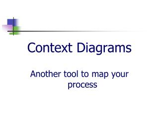 Context Diagrams