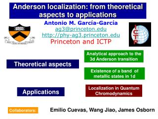 Anderson localization: from theoretical aspects to applications