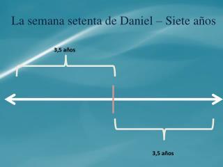 La semana setenta de Daniel – Siete años