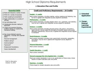 High School Diploma Requirements
