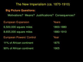 The New Imperialism (ca. 1870-1910)