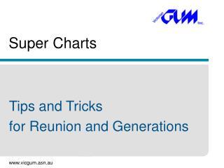 Super Charts