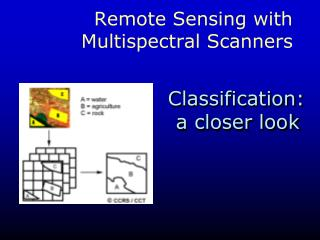 Remote Sensing with Multispectral Scanners