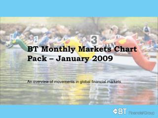 BT Monthly Markets Chart Pack – January 2009