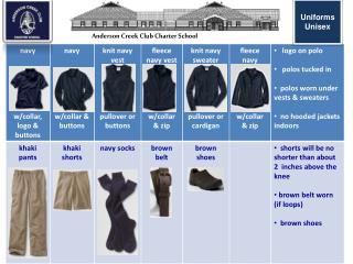 Uniforms Unisex