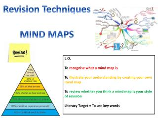 L.O.  To  recognise what a mind map is