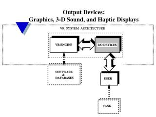 Output Devices: Graphics, 3-D Sound, and Haptic Displays