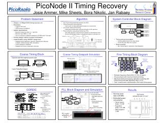 PicoNode II Timing Recovery Josie Ammer, Mike Sheets, Bora Nikolic, Jan Rabaey