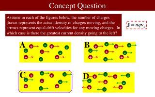 Concept Question