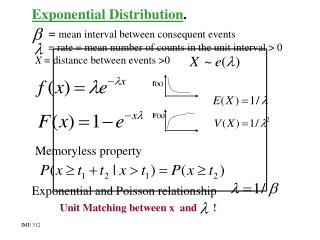 Exponential Distribution .
