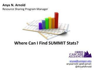 Anya N. Arnold  Resource Sharing Program Manager