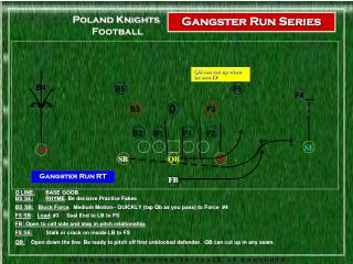 Gangster Run Instructional