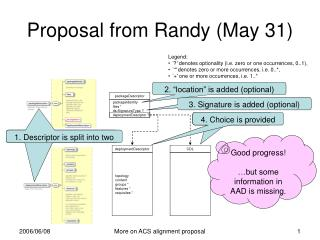 Proposal from Randy (May 31)
