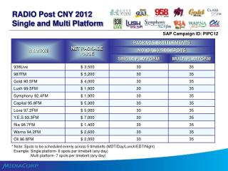 RADIO Post CNY 2012  Single and Multi Platform