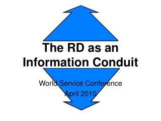 The RD as an Information Conduit