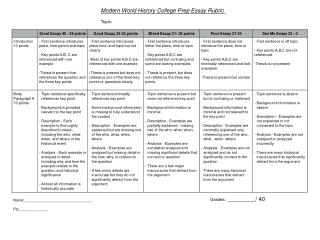 Modern World History College Prep Essay Rubric  Topic: