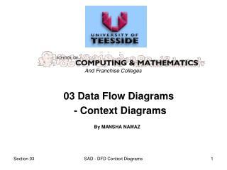 03 Data Flow Diagrams  - Context Diagrams