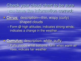 Check your cloud chart to be sure you have the information correct: