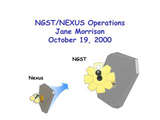 NGST/NEXUS Operations Jane Morrison October 19, 2000