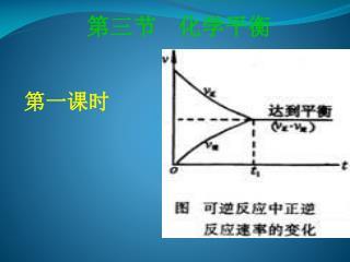第三节    化学平衡
