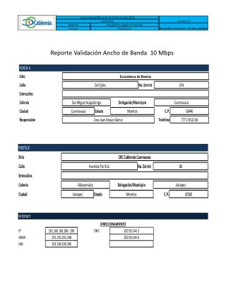 Reporte Validación Ancho de Banda  10 Mbps