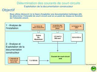 Détermination des courants de court-circuits Exploitation de la documentation constructeur
