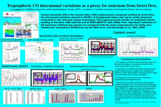 Tropospheric CO interannual variations as a proxy for emissions from forest fires.