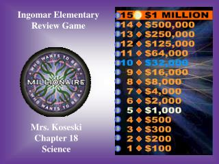Ingomar Elementary Review Game