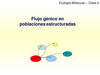 Flujo génico en poblaciones estructuradas