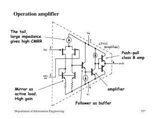Operation amplifier