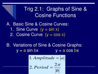 Trig 2.1:  Graphs of Sine & Cosine Functions