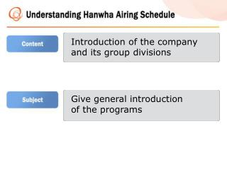 Introduction of the company  and its group divisions