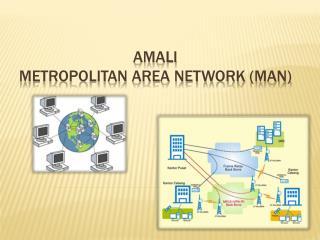 AMALI  Metropolitan area network (man)