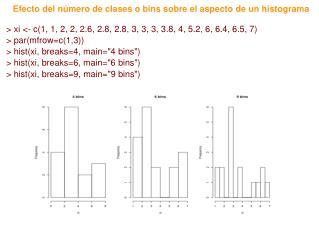 > xi <- c(1, 1, 2, 2, 2.6, 2.8, 2.8, 3, 3, 3, 3.8, 4, 5.2, 6, 6.4, 6.5, 7) > par(mfrow=c(1,3))
