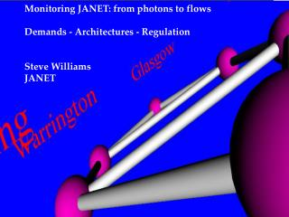 Monitoring JANET: from photons to flows Demands - Architectures - Regulation Steve Williams JANET