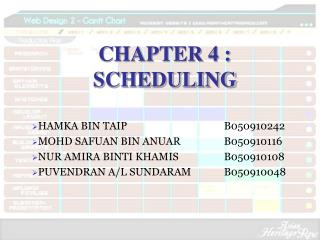 CHAPTER 4 : SCHEDULING