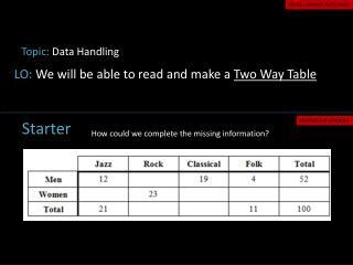 Topic:  Data Handling