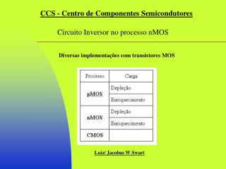 Circuito Inversor no processo nMOS