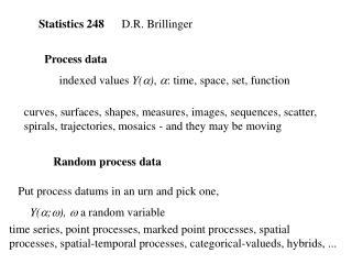Statistics 248       D.R. Brillinger