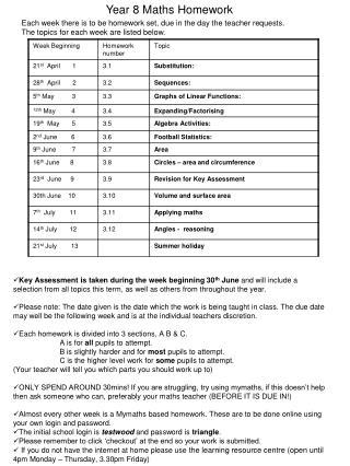Year 8 Maths Homework
