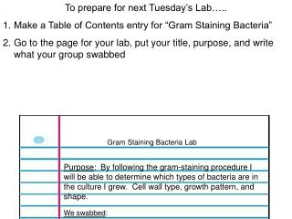 "To prepare for next Tuesday's Lab….. Make a Table of Contents entry for ""Gram Staining Bacteria"""