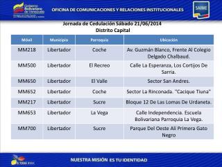 Jornada de  Cedulación Sábado 21/06/2014 Distrito Capital