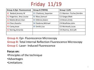 Friday  11/19