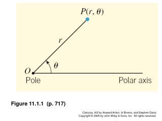Figure 11.1.1  (p. 717)